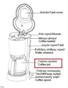 Κανάτα καφετιέρας γαλλικού καφέ IZZY original