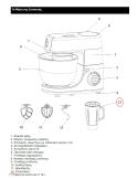 Κάνατα γυάλινη μπλέντερ κομπλέ για κουζινομηχανής IZZY original